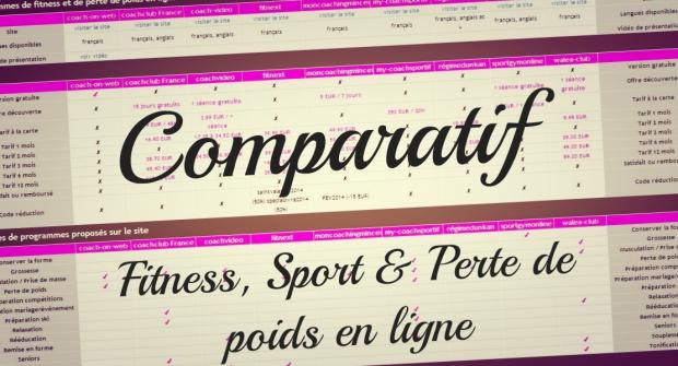 Comparatif des programmes de fitness, coaching sportif, perte de poids et prise de masse en ligne
