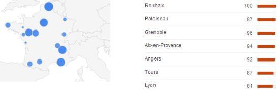 Popularité de la télé-réalité en France (sur le web)